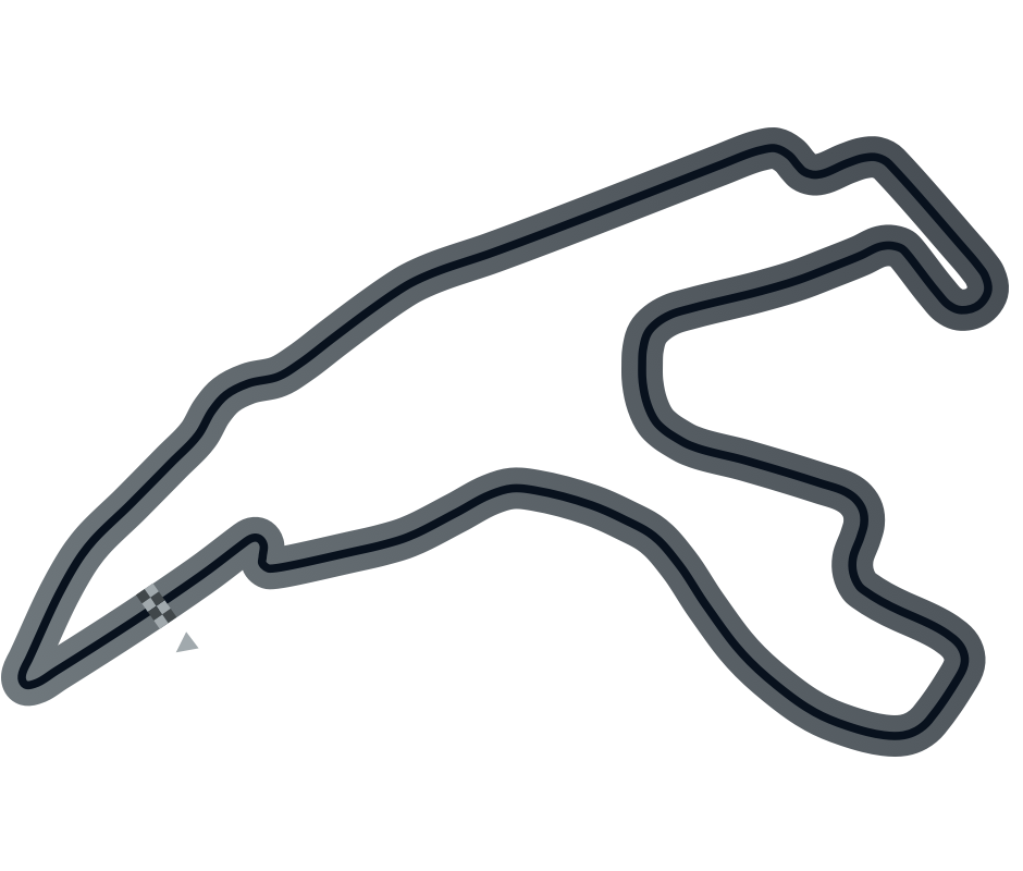 Spa - Francorchamps Circuit 2020